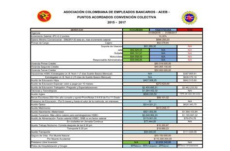 sueldo de pen de co 2016 aumento de sueldos utedyc 2015 html autos post