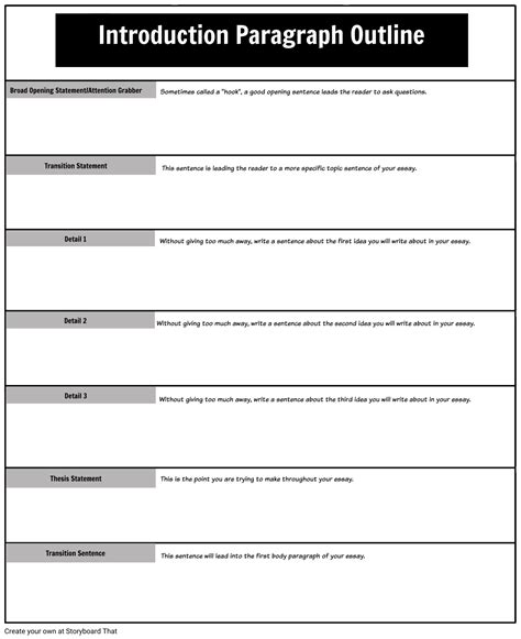 Introduction Paragraph Outline Storyboard By Mkyne Introduction Paragraph Template