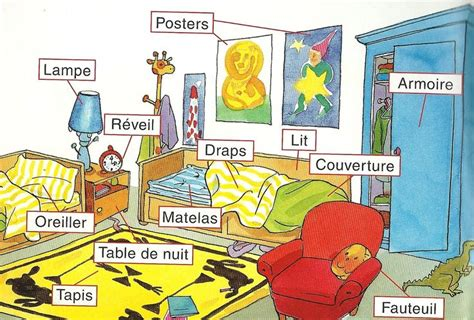dans ma chambre la chambre bedroom vocabulary in fran 231 ais