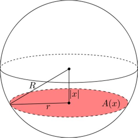 File Sphere With Cross Section Svg Wikimedia Commons