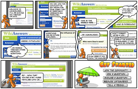 1 the new answers 0890515093 wikia web 2 0 tools new possibilities for teaching and learning confluence
