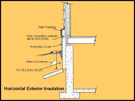 basement exterior wall insulation basement interior or exterior insulation