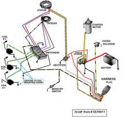 mercury marine ignition wiring diagram marine mercury free wiring diagrams