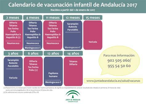 cuadro de vacunas cuadro vacunacion infantil andalucia