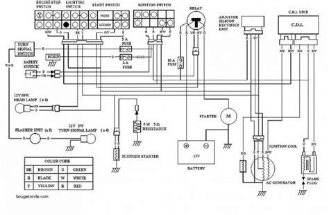 roketa 150 wiring diagram roketa 150cc buggy wiring