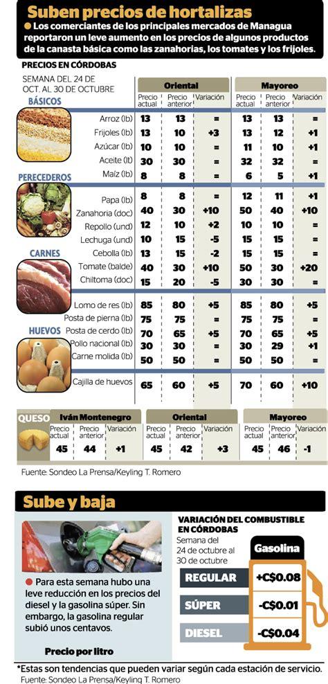 la asignacion cobra la canasta 2016 aumenta el precio de la ensalada de vegetales