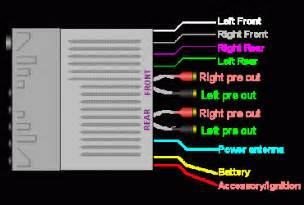 2002 gmc radio wiring diagram wedocable