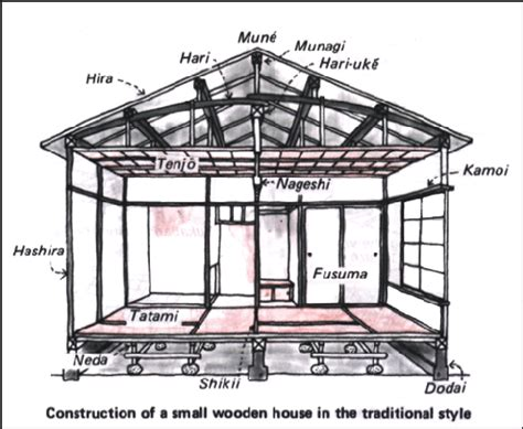 japanese traditional house plan tea house drawing building construction of a small wooden traditional japanese house