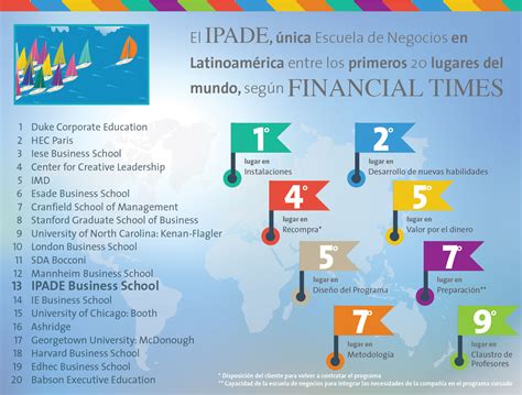 Executive Mba Programs Rankings 2014 by Acreditaciones Y Rankings Ipade Business School