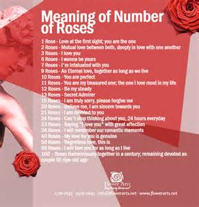 number meaning aquarius horoscope 2015 full name numerology free number 27 meaning is the law of attraction real