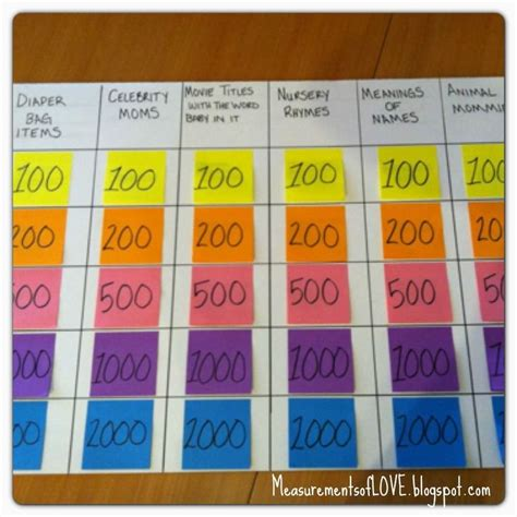 Measurements Of Merriment Baby Jeopardy Shower Game Baby Shower Pinterest Other Baby Ideas For Jeopardy Categories