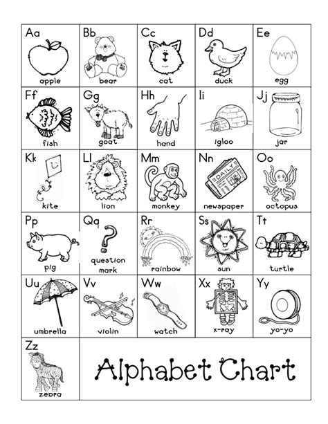 printable alphabet worksheets for kindergarten pdf alphabet chart pdf grade 1 reading pinterest