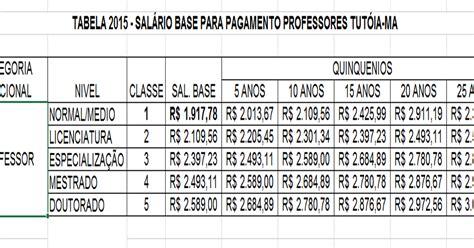 valor lquido do salrio de vigilante no rio de janeiro novo valor do salrio em 2016 piso salarial tabela