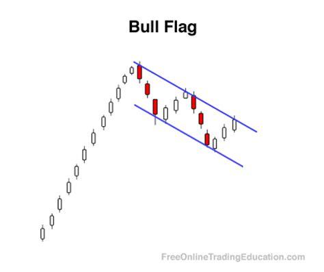 candlestick pattern flag bull flag