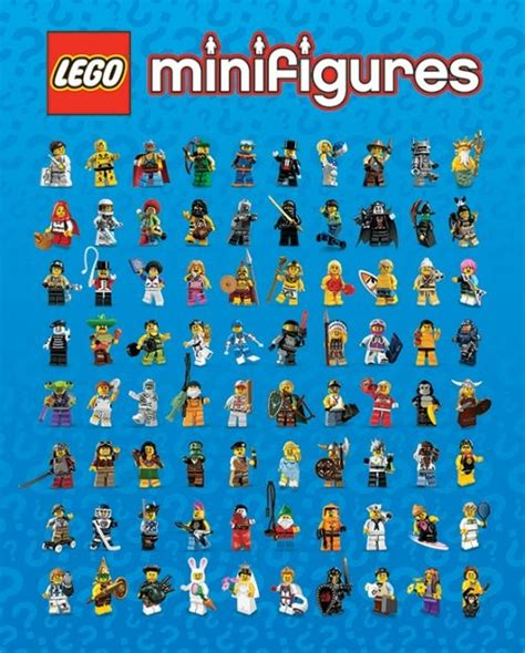 Plakat Lego by Lego Minifigures Poster Sold At Ukposters