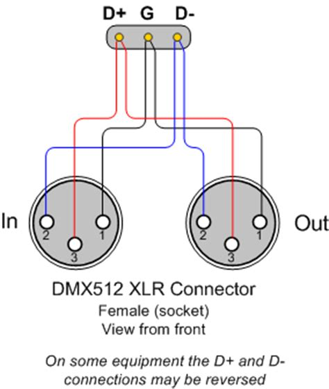 3 pin dmx wiring diagram 3 free engine image for user