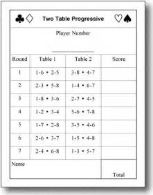bridge tally template printable table of contents template