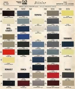 toyota interior color codes the evolution toyota land cruiser ih8mud forum
