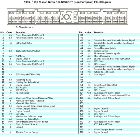 s15 ecu wiring diagram 22 wiring diagram images wiring