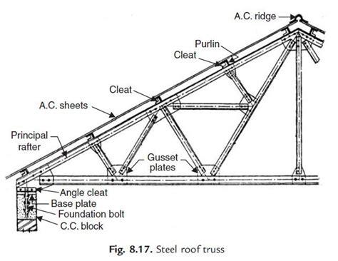gable frame design exle truss column detail google search roof pinterest