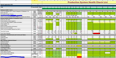 Server Uptime Report Excel Template sap system monitoring template sap blogs
