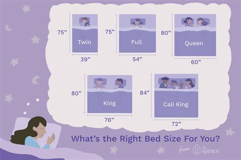 Bed Dimensions by Understanding And King Bed Dimensions