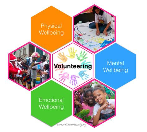 8 Benefits Of Volunteering by Thank You To All Volunteers
