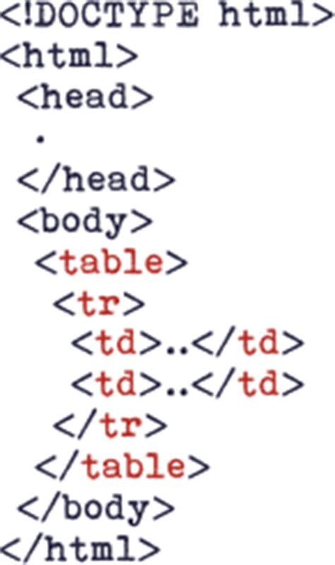Table Tag Html by The Table And Related Tags Html5 Tutorial