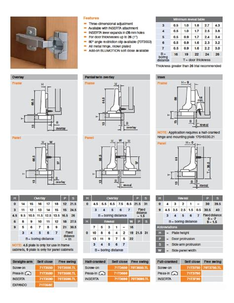 chart drawer blum 71t3550 clip top standard 110 176 hinge siggia hardware
