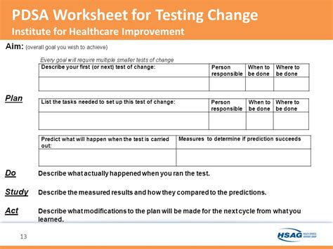 pdsa template pdsa worksheet facialreviveserum