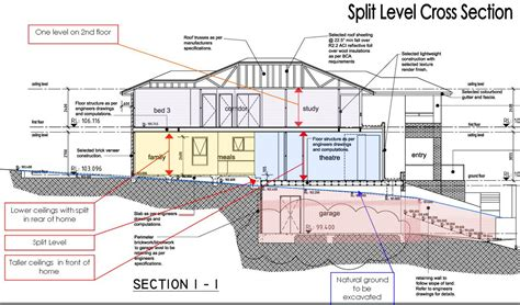 50 luxury images of steep slope house plans cottage