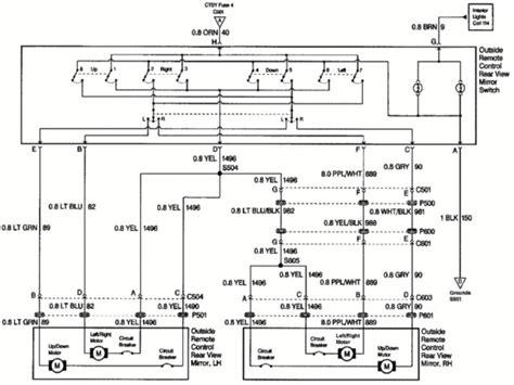 99 chevy silverado wiring diagram wiring diagram manual