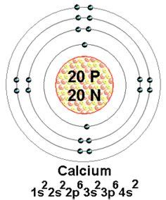 Number Of Protons In Calcium by 1000 Images About Lessons To Learn On Atoms