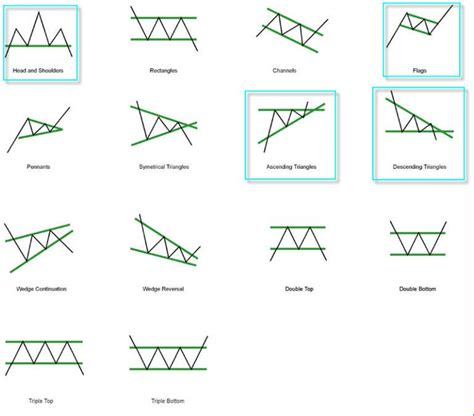 pattern trading pdf 73 best trading candlestick patterns images on pinterest