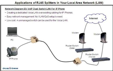 ethernet splitter 2 way wiring diagrams wiring diagram