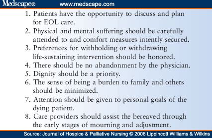 doctrine 1 hydration palliative sedation in end of care