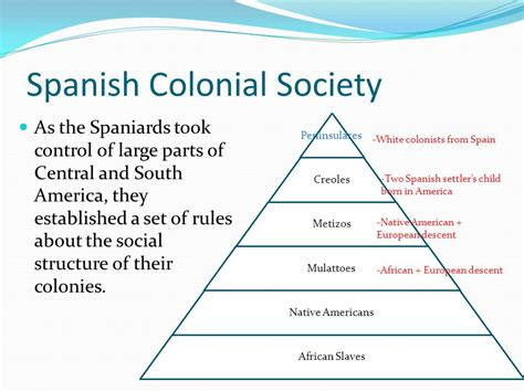 pattern of colonial rule in east and central africa spanish social structure images reverse search