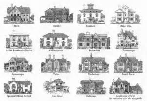Architectural House Styles More House Styles Need To Know Pinterest