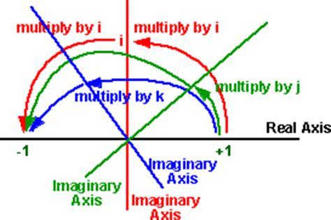 maths euler to quaternion exles maths quaternions martin baker