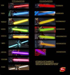 what do the different lightsaber colors swtor 1 2 endgame color crystals post mmorpg feature