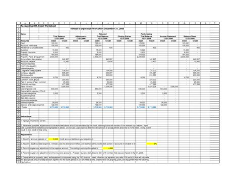 accounting worksheet template excel best photos of balance sheet excel spreadsheet simple
