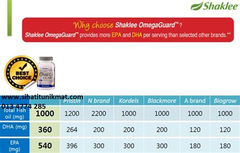 Epa Minyak Ikan kelebihan minyak ikan shaklee berbanding jenama di
