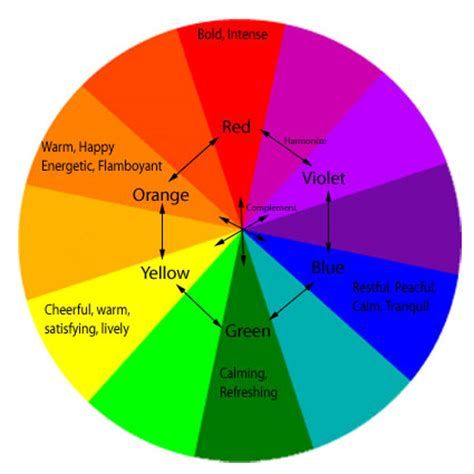 emotions color wheel color in photography