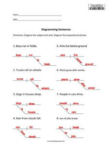 Diagramming Sentences Worksheets With Answers