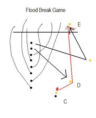 layout drill ultimate frisbee on my path to becoming a physical educator ultimate