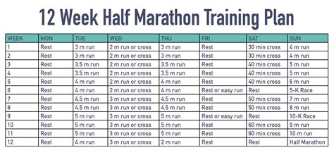 from couch to half marathon training schedule training plan mississippi gulf coast marathon
