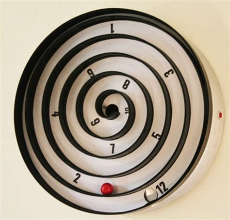 Cool Wall Clock | amazing collections unusual clocks and unusual clocks