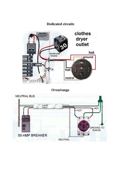 true gdm 23f wiring diagram true get free image about