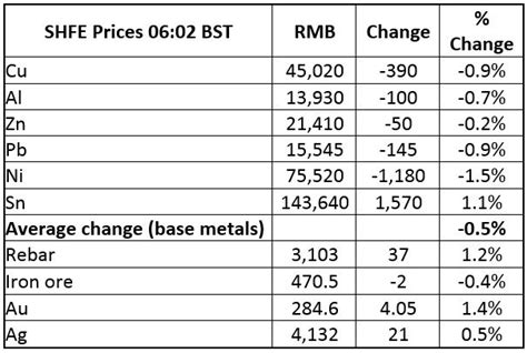 bullion desk live gold price gold prices consolidate recent bullish move the bullion desk