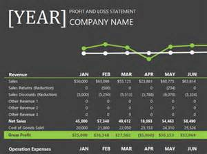 profit forecast template 60 influential powerpoint templates for free
